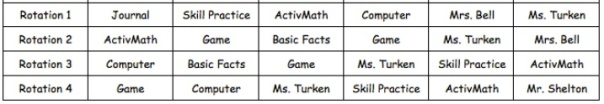 math grouping2