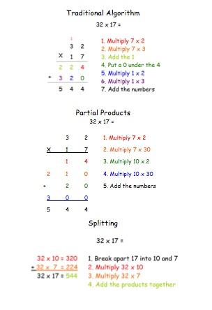 multiplication.strategies