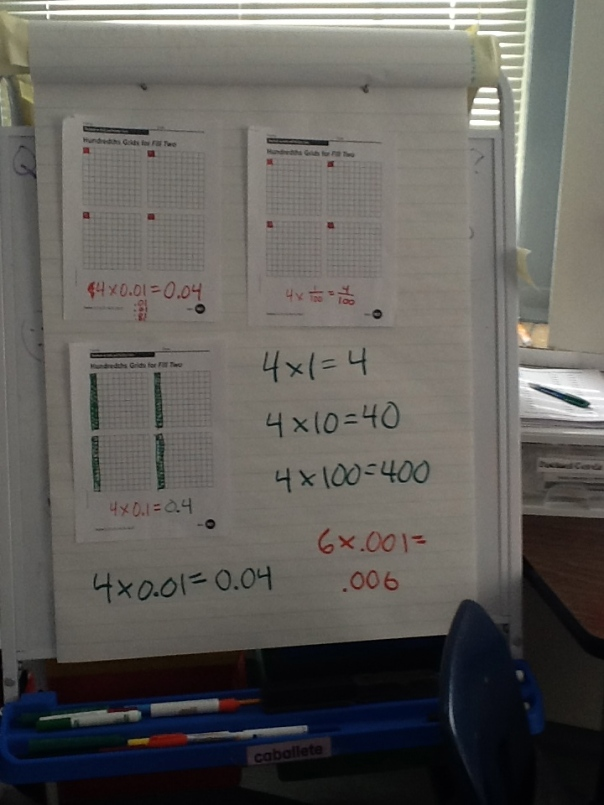 Here is an example of a chart my flex group used one day to learn about multiplying decimals.  It is so helpful to use a visual representation to understand the HOW with the operation.