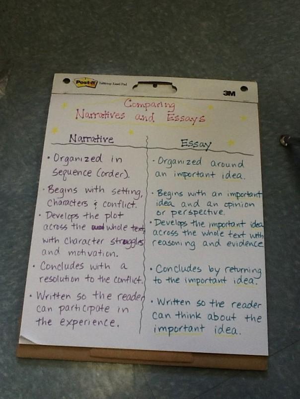 custom application letter editing websites uk essay ethical egoism rationale essay samples a b c