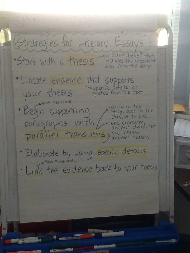 what is a literary essay anyway im students this is our anchor chart that reminds us of strategies authors use when writing literary essays