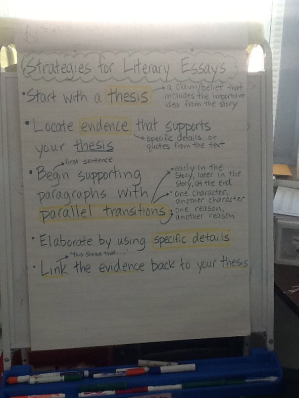 This is our anchor chart that reminds us of strategies authors use when writing literary essays.  We will continue to add on as we learn more.