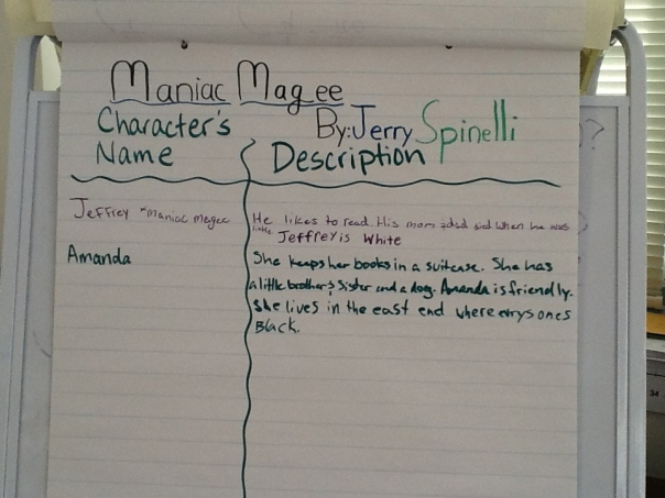 Here is the beginning of a character analysis chart about our new chapter book, Maniac Magee.