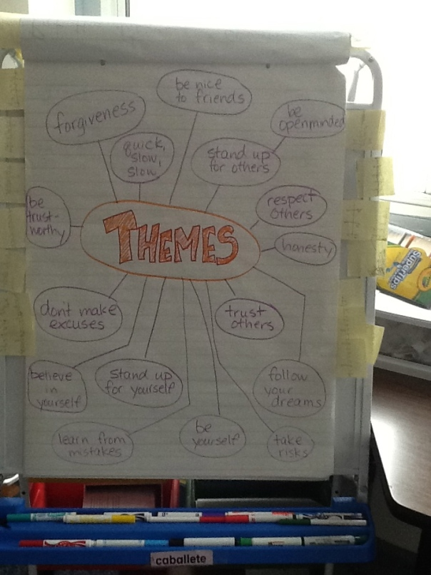 Here are many possibly themes for our poets to use in their pieces.