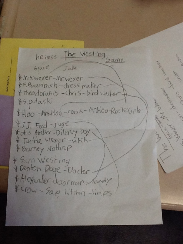 Here is a sample of a character listing one student wrote about the book, The Westing Game.