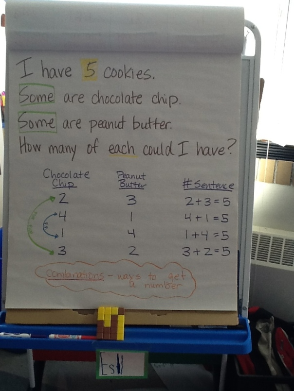 This is an example of the kinds of problems we are working on during our math time.