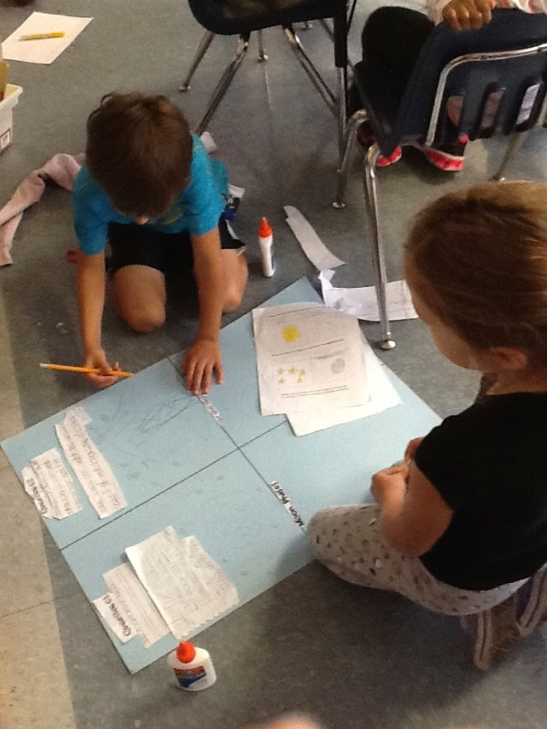 We began creating posters after learning about our science topic so we can teach others about what we have learned.
