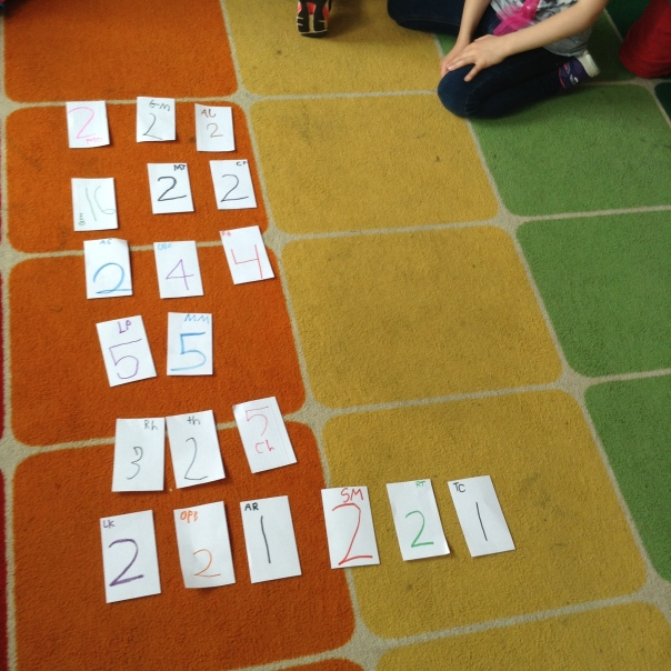 This was how we organized Thursday's laps . . . in groups of 10's and 20's.  Then we added them together.  Good math work!