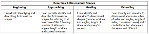 """The rubric above shows the expectations for our geometry study. The goal is for each child to be at the """"approaching"""" descriptor."""