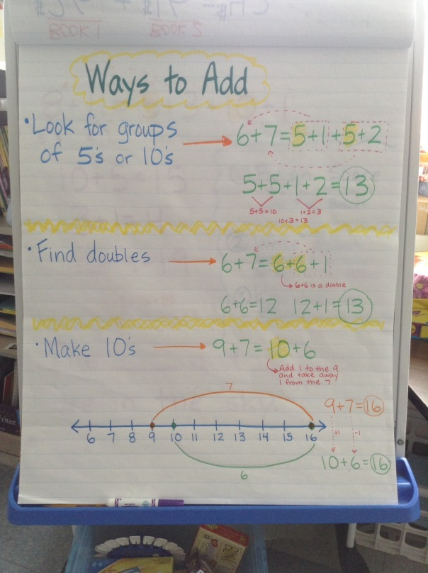 These are some of the strategies our mathematicians are using to solve addition problems.