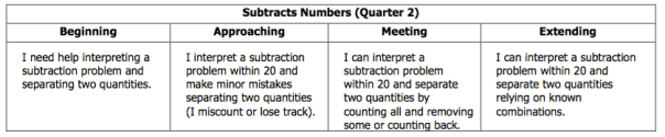 This is the rubric we use for subtraction.