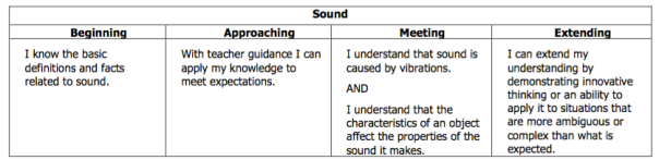 This is our first grade content rubric for sound.