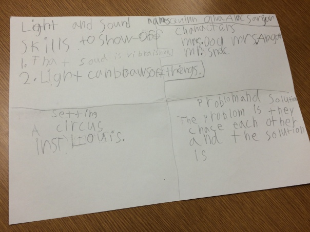 This is an example of a planning sheet for a shadow puppet show. Look at all of the details they have thought through in order to perform their show. Awesome thinking scientists!