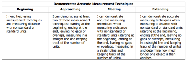 This is the rubric descriptor for measurement in first grader.