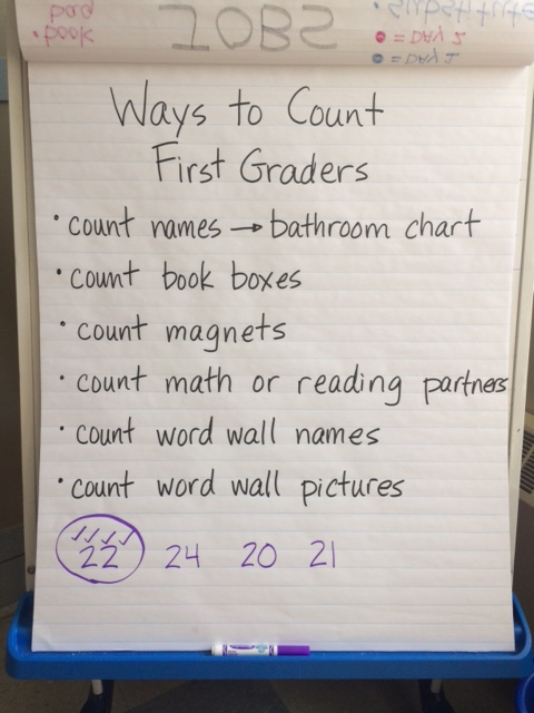 After talking about jobs, we wondered how many kids we had in our classroom. That prompted a conversation about ways to count the kids in our room.