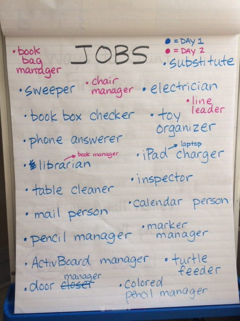 Check our our job chart . . . our first graders have such suggestions of jobs to keep our classroom running smoothly!