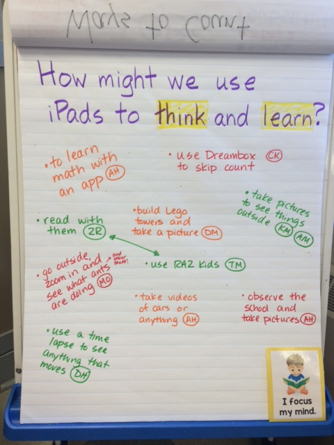 Before getting our iPads, we talked about ways we can think and learn from them. Look at all of this smart responses!