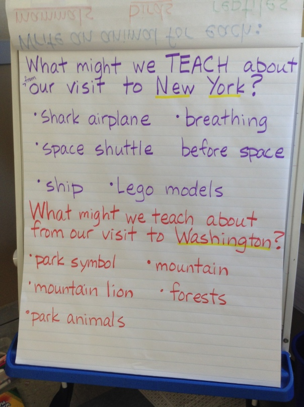 We did some writing about our virtual field trips. This was our brainstorming chart.