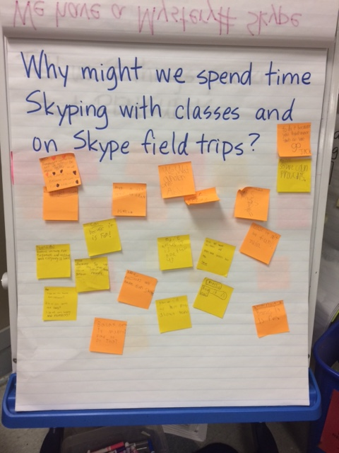 We reflected on our Skype sessions and brainstormed ideas for future sessions.