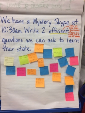 We did some thinking before our Skype sessions to use our time wisely.