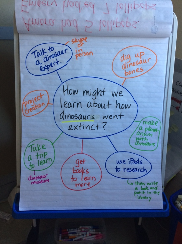This was the chart we created during our impromptu conversation about dinosaurs after reading, Edwina the Dinosaur Who Didn't Know She Was Extinct.