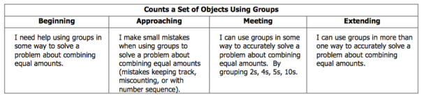 This is the rubric descriptor that helped guide our work to count our books.