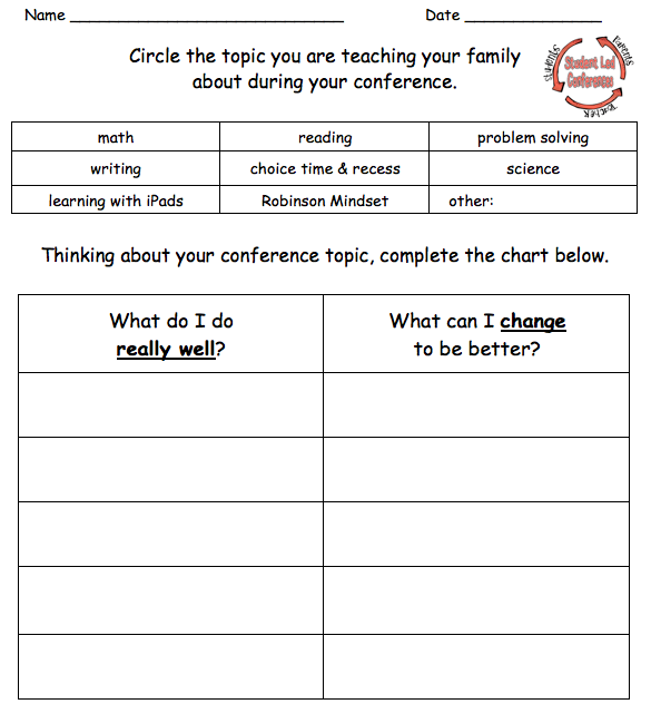 This is the guide each first grader used to plan for their conference.
