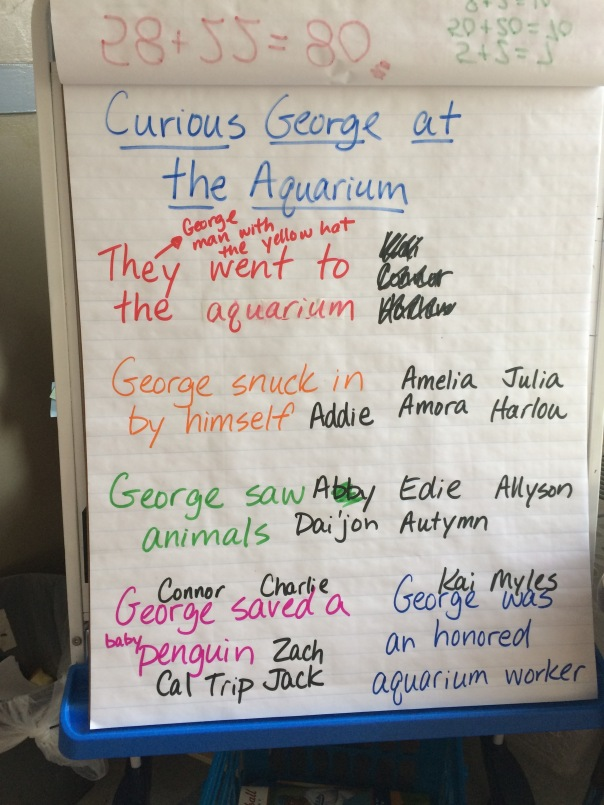 We retold a Curious George story we read and decided who would make each part out of the RIgamajigs.