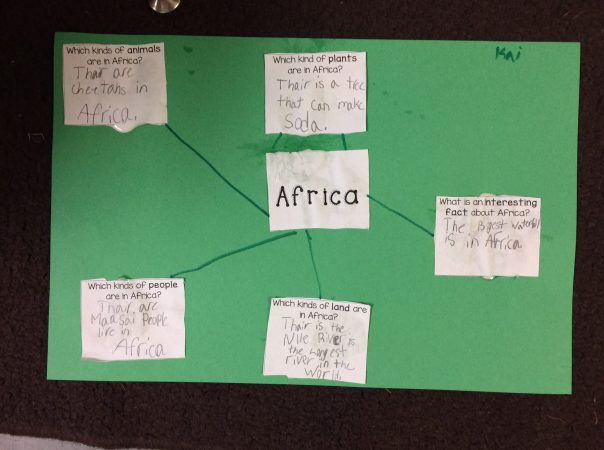Here was a web Kai made as he learned about Africa.