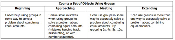 Check out our rubric descriptor for counting a set of objects in groups.