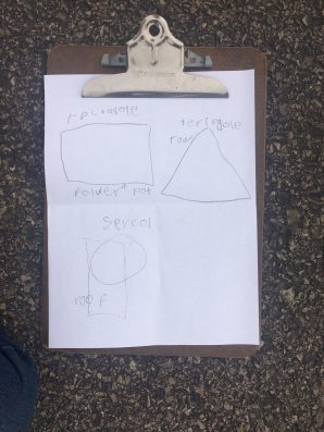 Look at the shapes these groups found.
